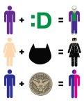 batman_villains_mathematics_by_mattcantdraw-d49idc6